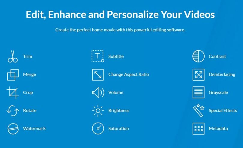 Edit, Enhance and Personalize Your Videos