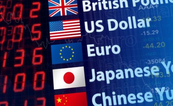 The Forex Markets