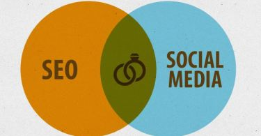 Incorporating Social Media Into Your SEO Strategy