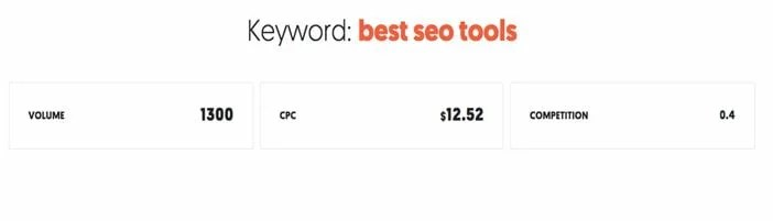 UberSuggest Keyword Stats
