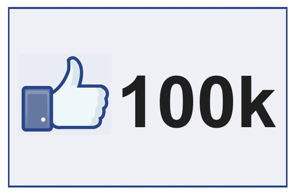 Facebook Likes on Pages and Posts