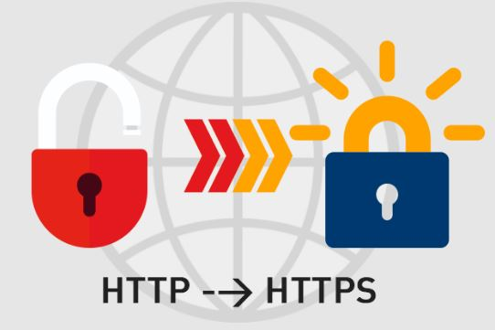 Using HTTPS