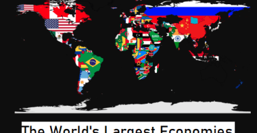 World GDP Ranking