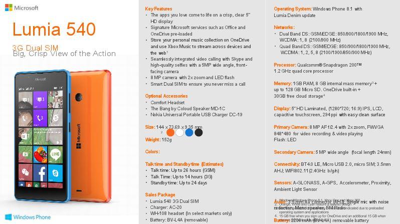 Microsoft Launches Lumia 540 3G Dual SIM Devices Kenya Specs Sheet JUUCHINI