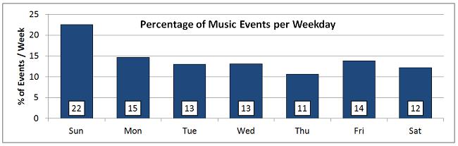 SWSM SingingCalendar Weekday 20130510a