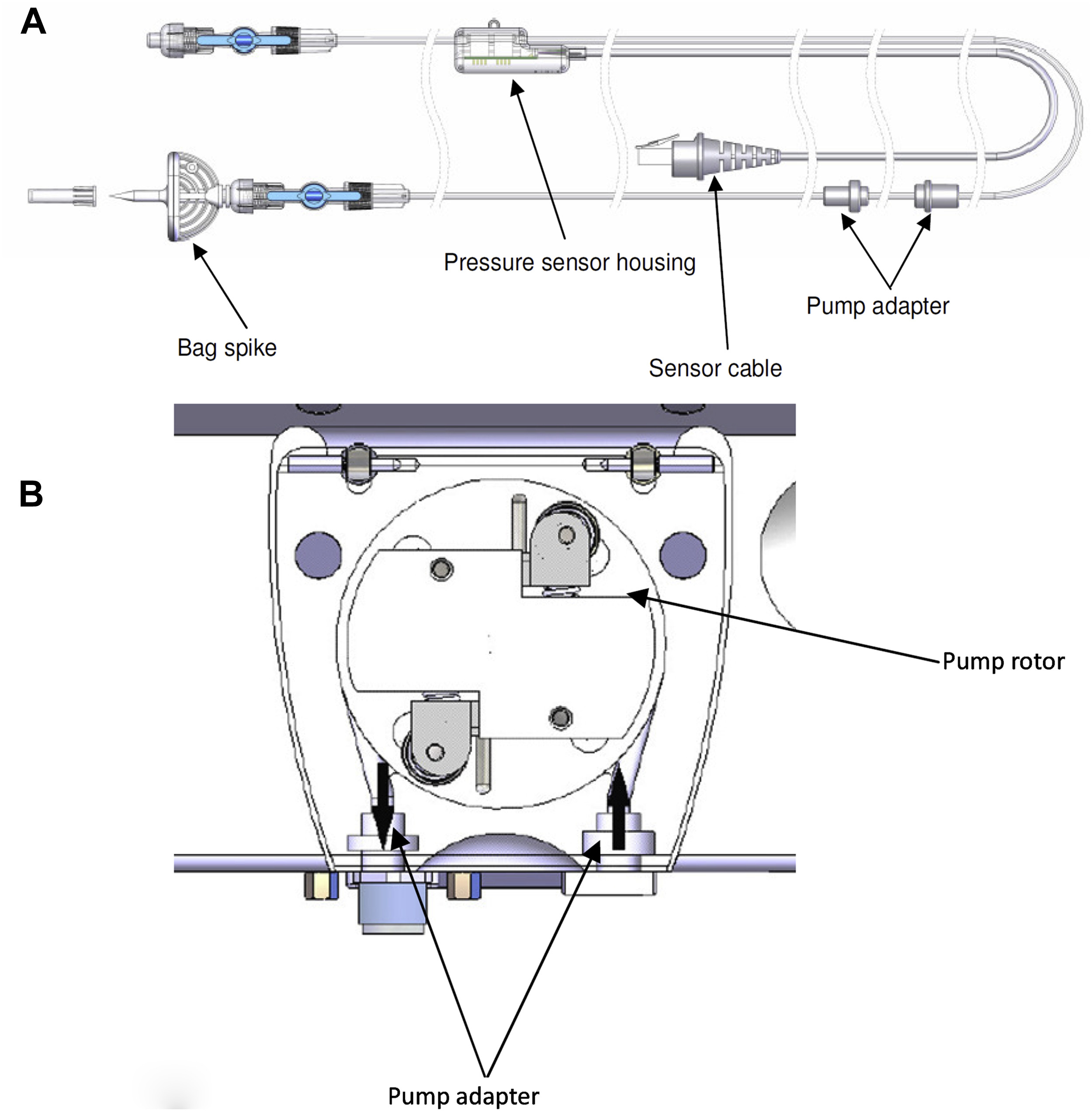 Automated Pressure Controlled Cerebrospinal Fluid Drainage