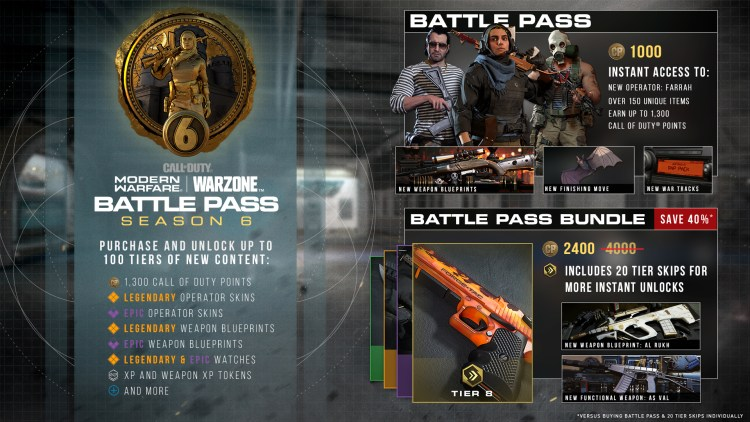 [GUIDE] : Call of Duty Modern Warfare: Everything You Need To Know Before Getting Into Multiplayer Part Three