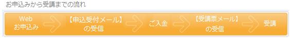 https://i1.wp.com/www.jvnf.or.jp/katsudo/kensyu/28ken/how-to-order.png?w=640