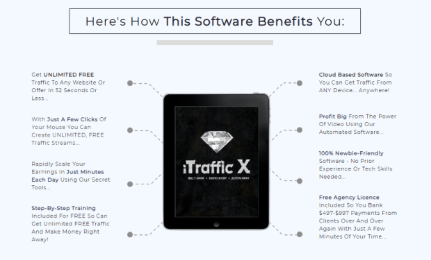 iTraffic X Pro Software by Billy Darr
