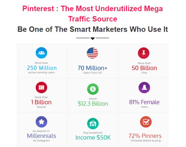 Pinflux V2 Pinterest Marketing Software by Cyril Gupta