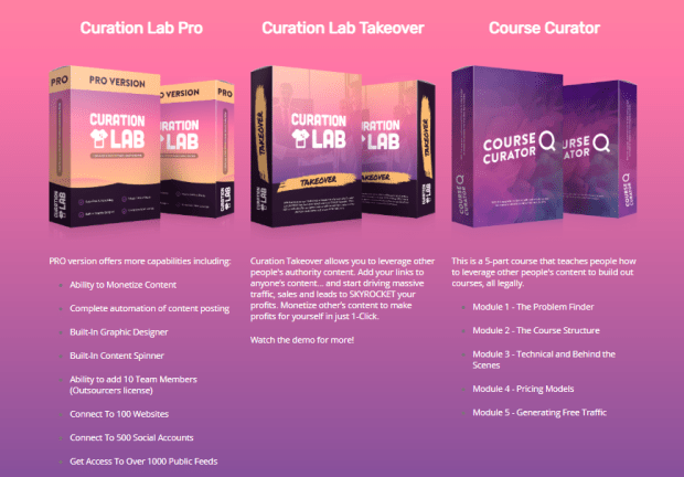Curation Lab Software & OTO Upsell Review by Neil Napier