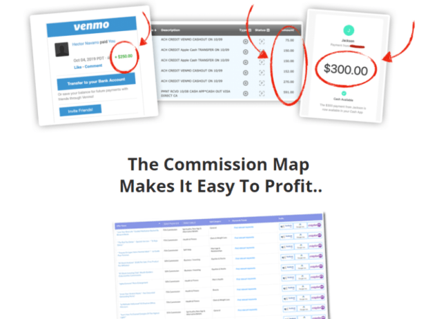 Commission Map & OTO by James Lewis Review