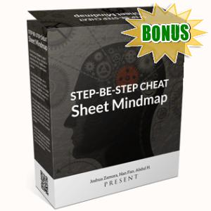 VideoRankr Bonuses  - Step-By-Step Cheat Sheet Mindmap