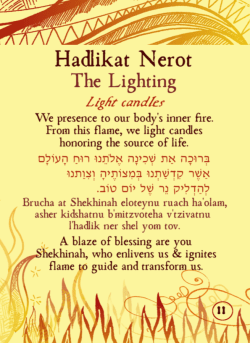 """The candle lighting card in the """"Haggadeck."""""""