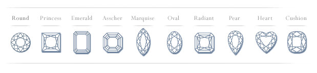 different engagement ring cuts