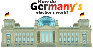 How do Germany's Elections Work?