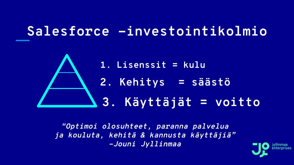 Salesforce – kulu vai investointi?