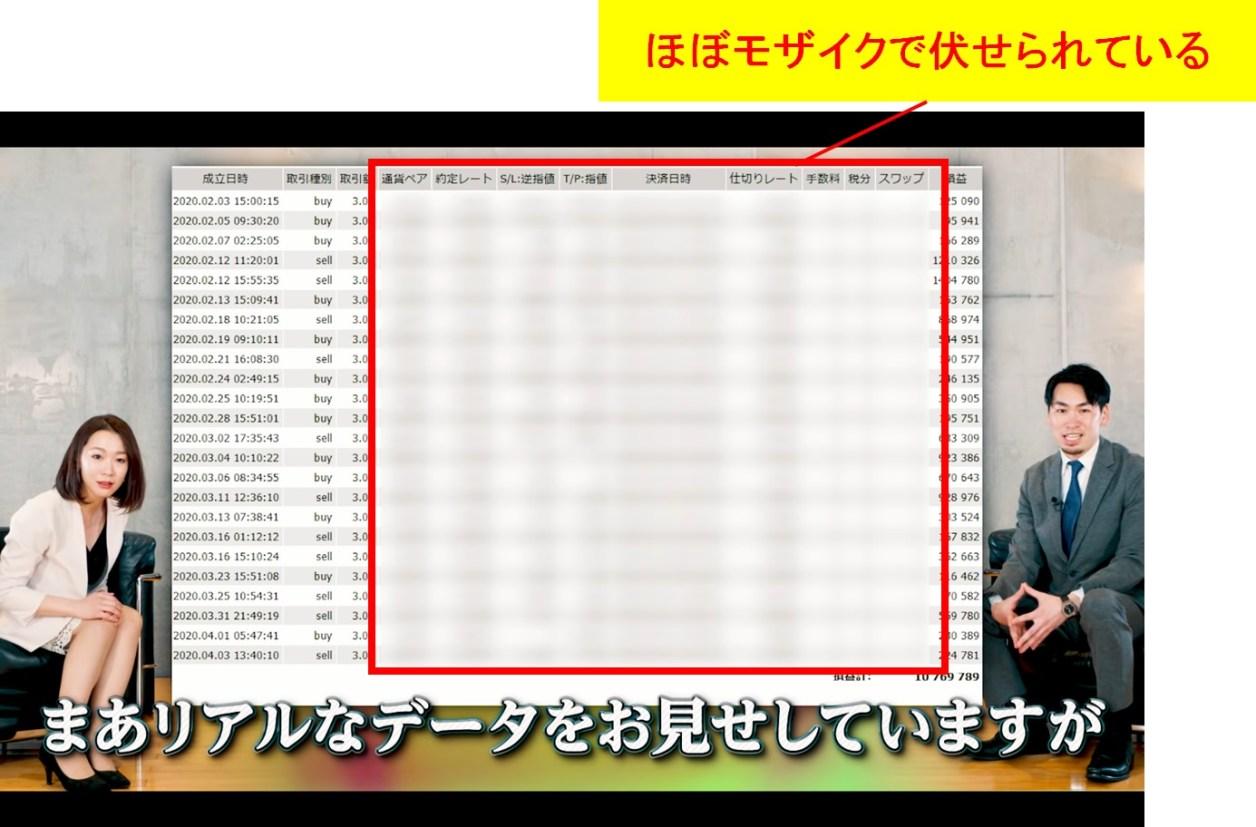 Re:Born リボーン ワンクリックスキャル24/7