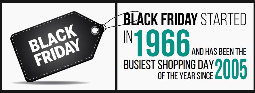 Black-Friday-Infographic-2015-k-eCommerce