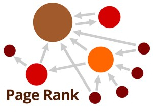 Ecommerce SEO and links: inbound links