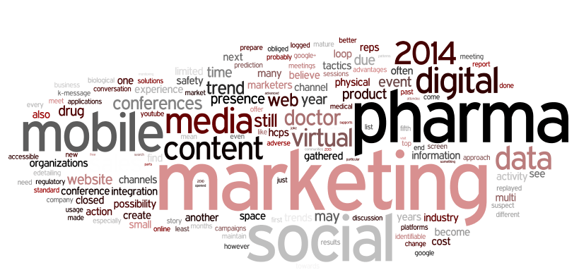 Top 5 pharma marketing trends in 2014