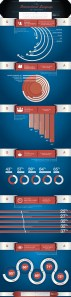 Citrix Online_Forrester Research_Infographic