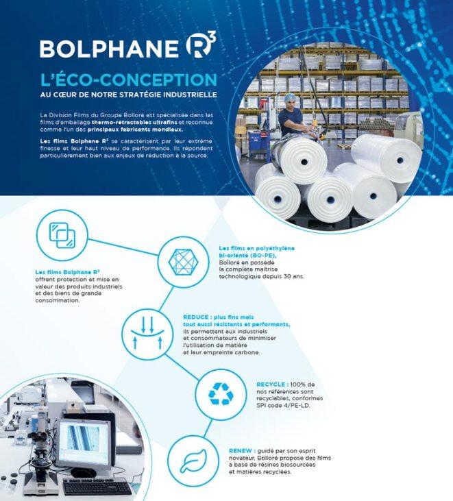 bolphane