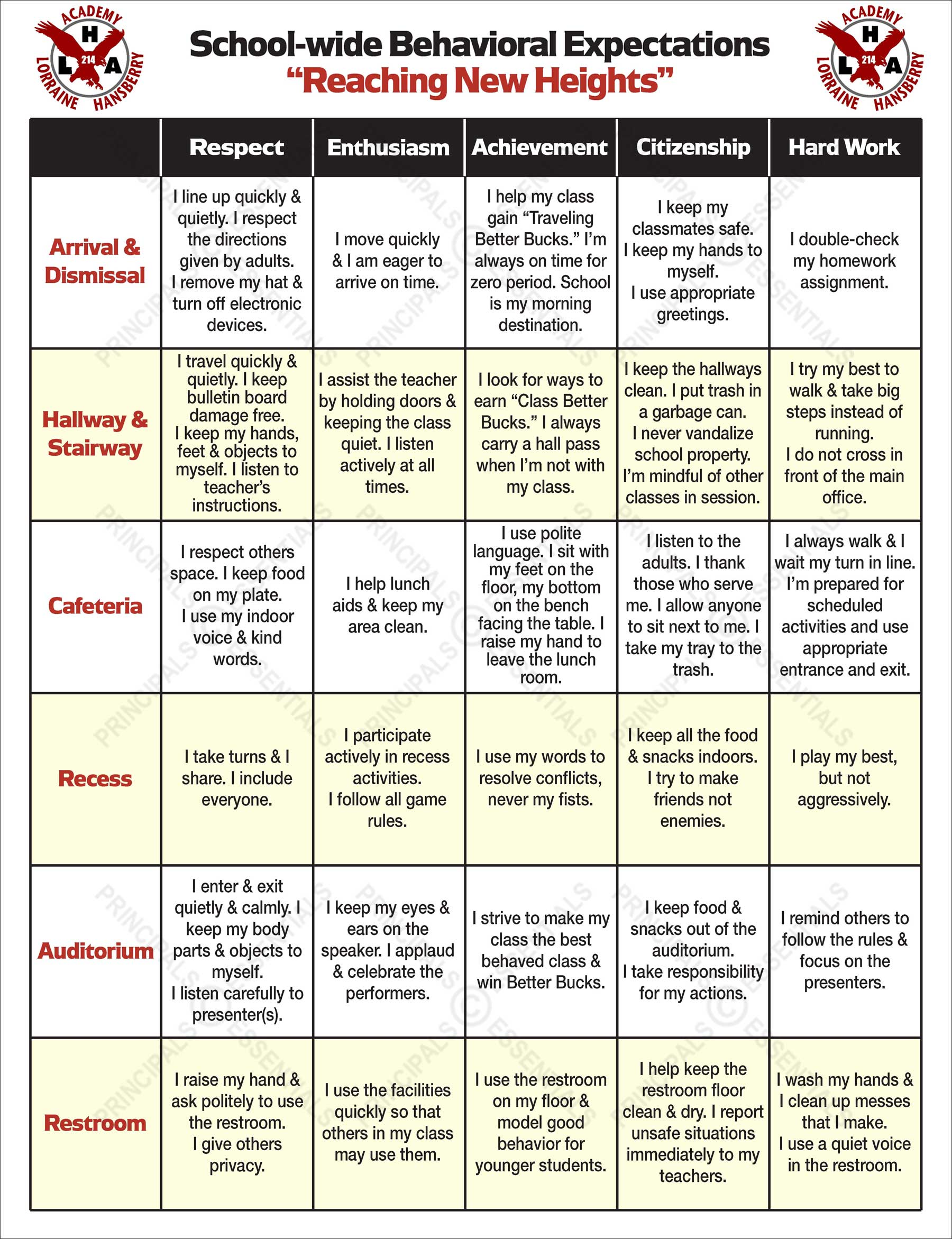School Wide Behavior Expectations Matrix