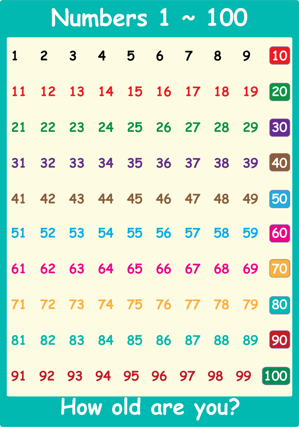Printable 1 100 Number Chart