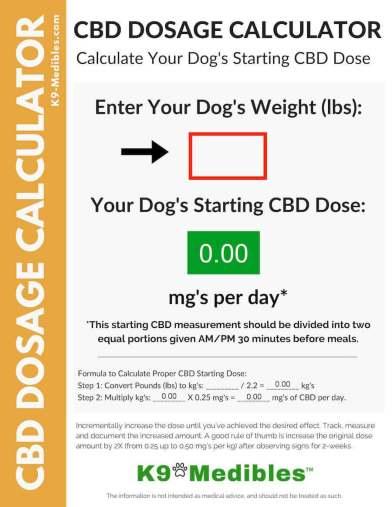 CBD Dosage Calculator