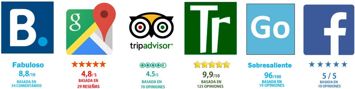 resumen opiniones en Booking, Google, Tripadvaisor, Top rural, Gohotels, Facebook