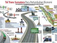tol-trans-sumatera-pacu-pertumbuhan-ekonomi