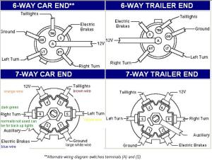 7 Wire Trailer Plug Wiring Diagram