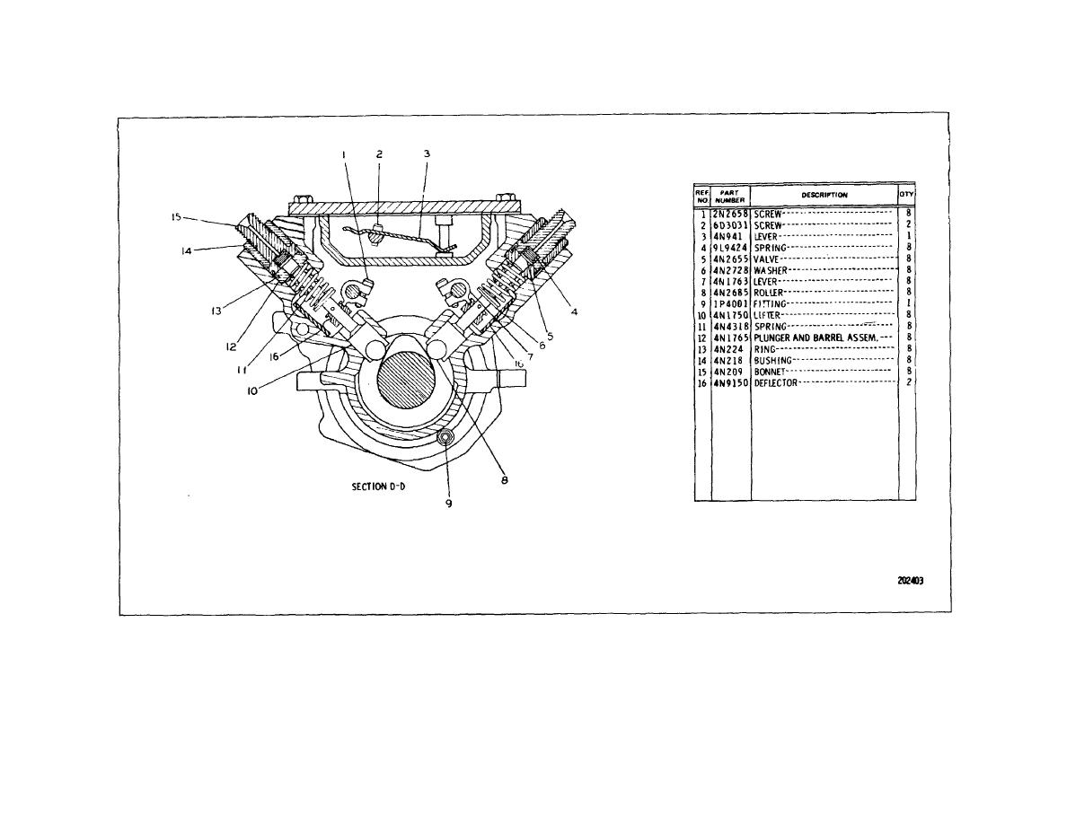Lucas Cav Injector Pump Diagram Within Diagram Wiring And