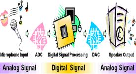 StarTimes DVB-T2 decoder | Kachwanya com | Kenya Tech News