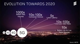 5G communications networks