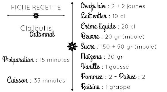 Fiche recette ingrédients clafoutis aux pommes poires raisins vanille