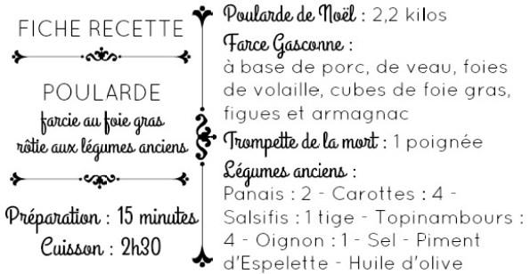 Fiche recette poularde Noël farcie foie gras et légumes anciens