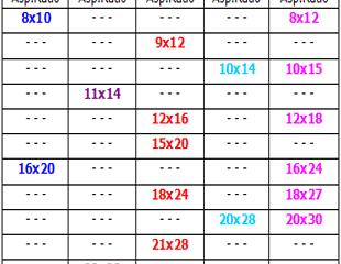 Tabela wymiarów papierów fotograficznych w zależności od proporcji zdjęcia