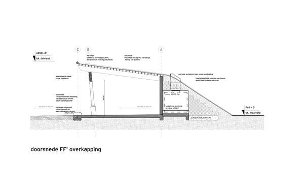 Highway-support-center-Balkendwarsweg-Assen-Netherlands-24h-architecture_section_ff