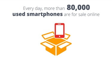 Used-Smartphones-for-awast