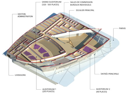 Innovative Convention Center, convention center design standards, convention center meaning, klcc convention center, convention center parking, telus convention center, convention center space requirements, convention center design pdf, convention center facilities,