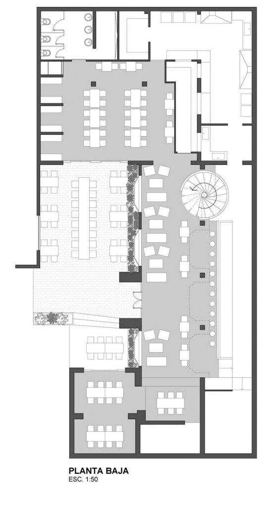 Industrial Style, Interior Design,