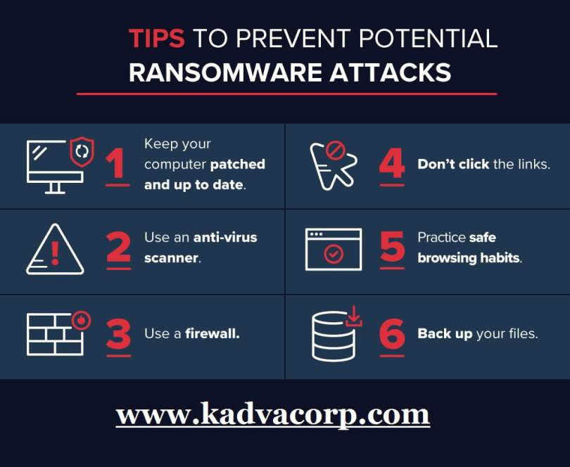 How To Prevent Ransomware Attack?