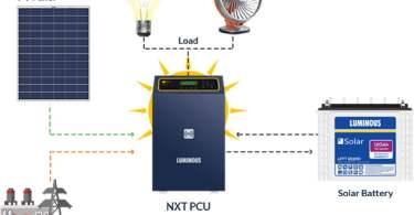 Best Solar Product,