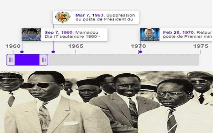 FICHE D'INFO – Premier ministre au Sénégal : histoire d'une fonction instable