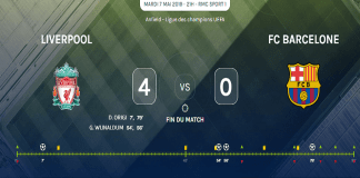 liverpool bat fc barcelone et fonce tout droit en finale de la league - Capture