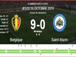 Un festival de buts contre Saint-Marin offre aux Diables leur qualification pour l'Euro 2020-Capture