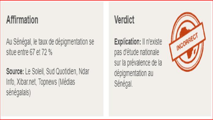 Faux, le taux de dépigmentation au Sénégal n'est pas entre 62 et 72 %-Capture