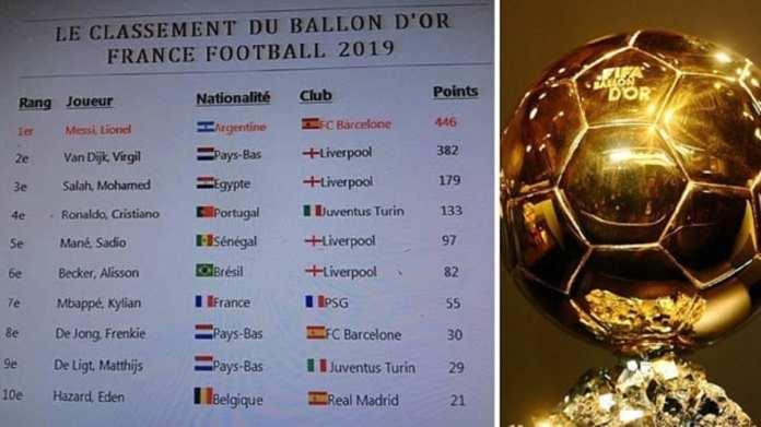 Ballon-dOr-2019-Classement